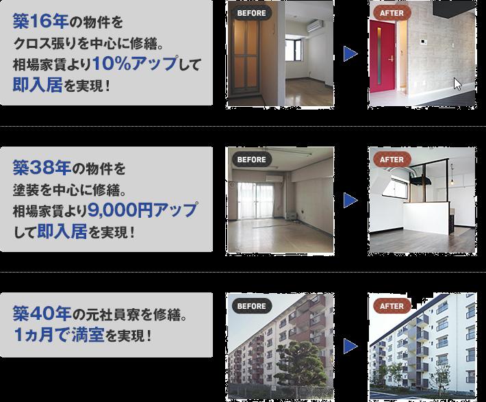 空室対策owner01_01